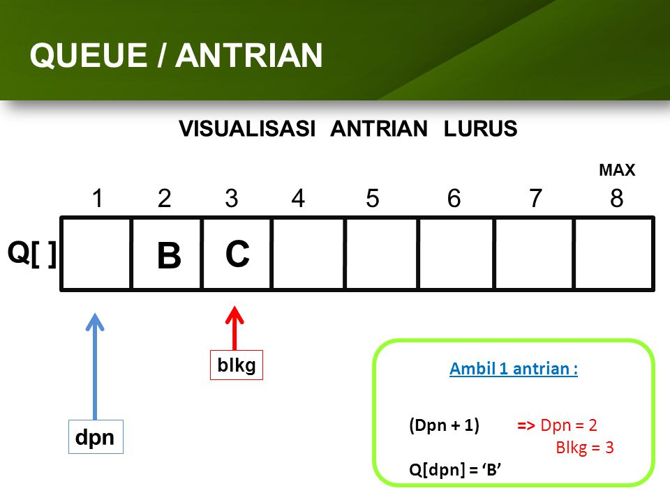 ARRAY (LARIK) B C QUEUE / ANTRIAN Q[ ] 1 2 3 4 5 6 7 8